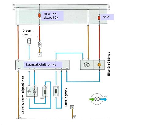 autópálya matrica ellenőrzés m3