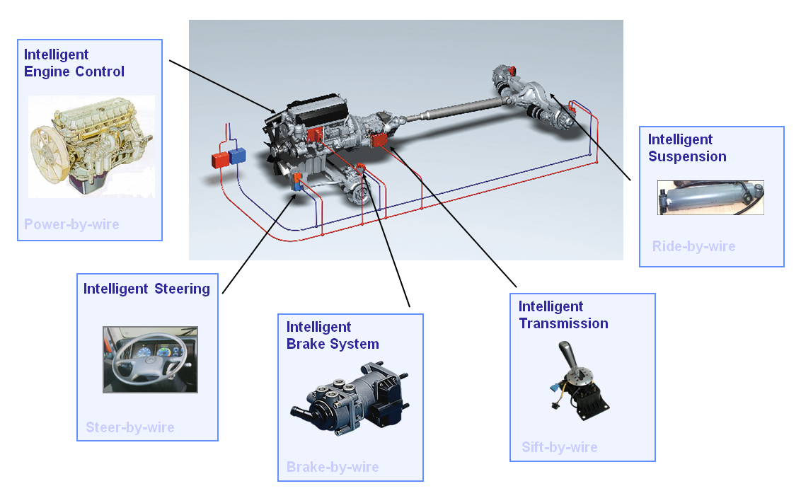 Electric Drive likewise La Distribuzione Del Motore E Le Sue Caratteristiche additionally Heat engine in addition Ford Tractor Spin On Oil Filter Conversion Kit 1556 P furthermore Details. on car gas engine diagram