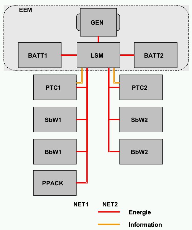cat 226 wiring diagram fuse box cat 3 cable wiring diagram