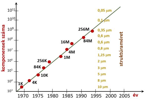 Nyomtatható súlycsökkenési grafikonok