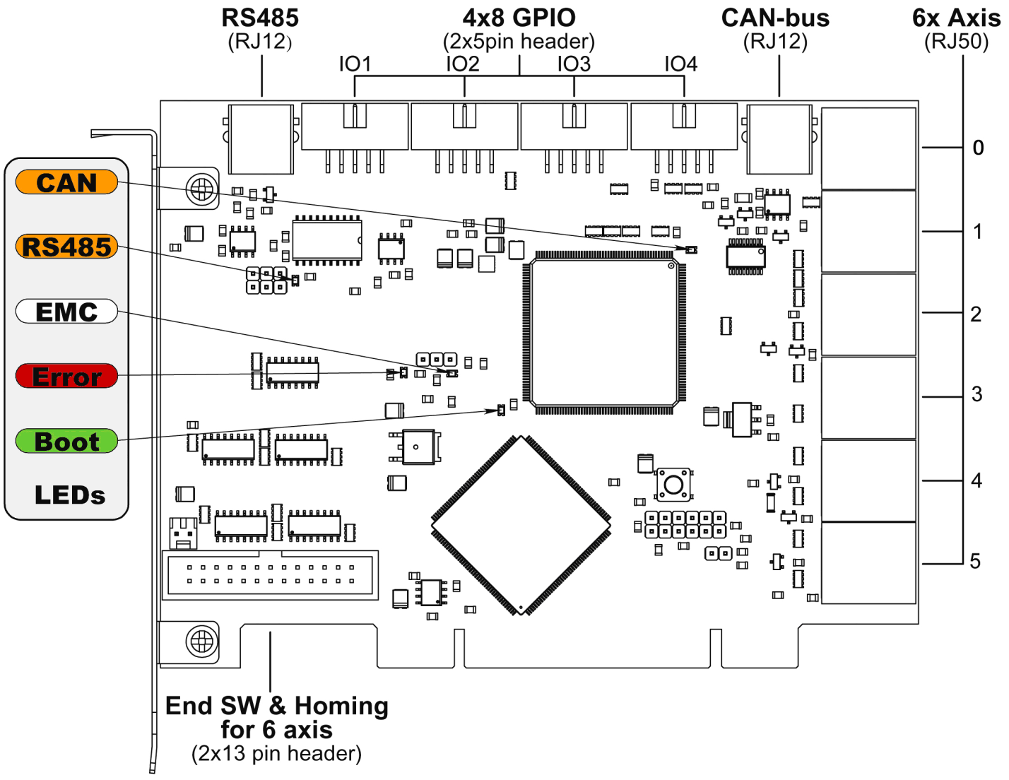 chapter 10  pci card  u2013 specifications